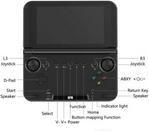 Best game consoles Nintendo Switch, Best Portable Video Game Consoles to Buy In 2020